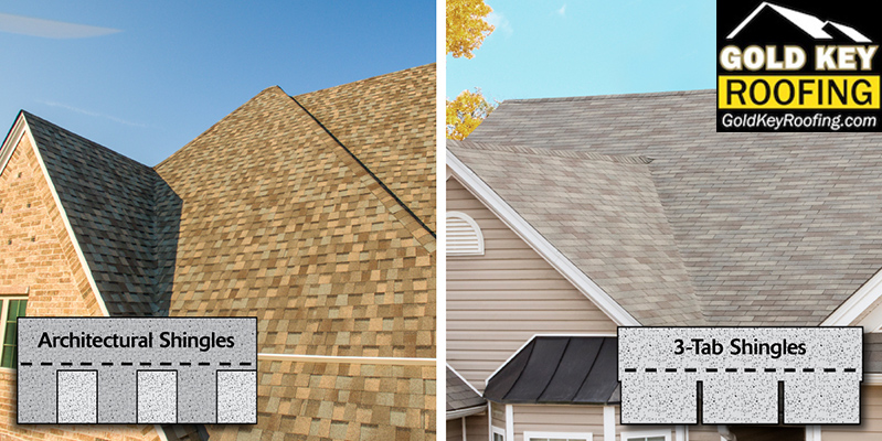Shingle Roof Replacement: All you Need to Know